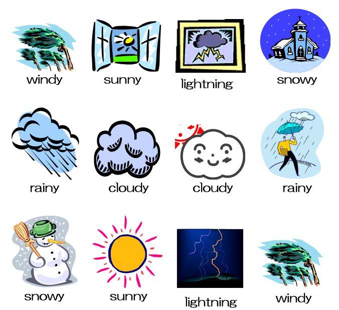 お天気絵カード